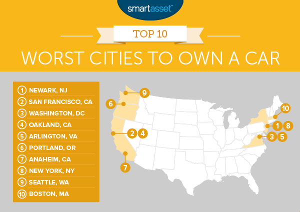 The Worst Cities to Own a Car